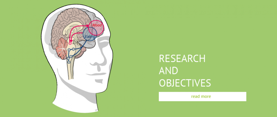 Research & Objectives